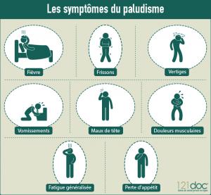symptomes-palu-300x277